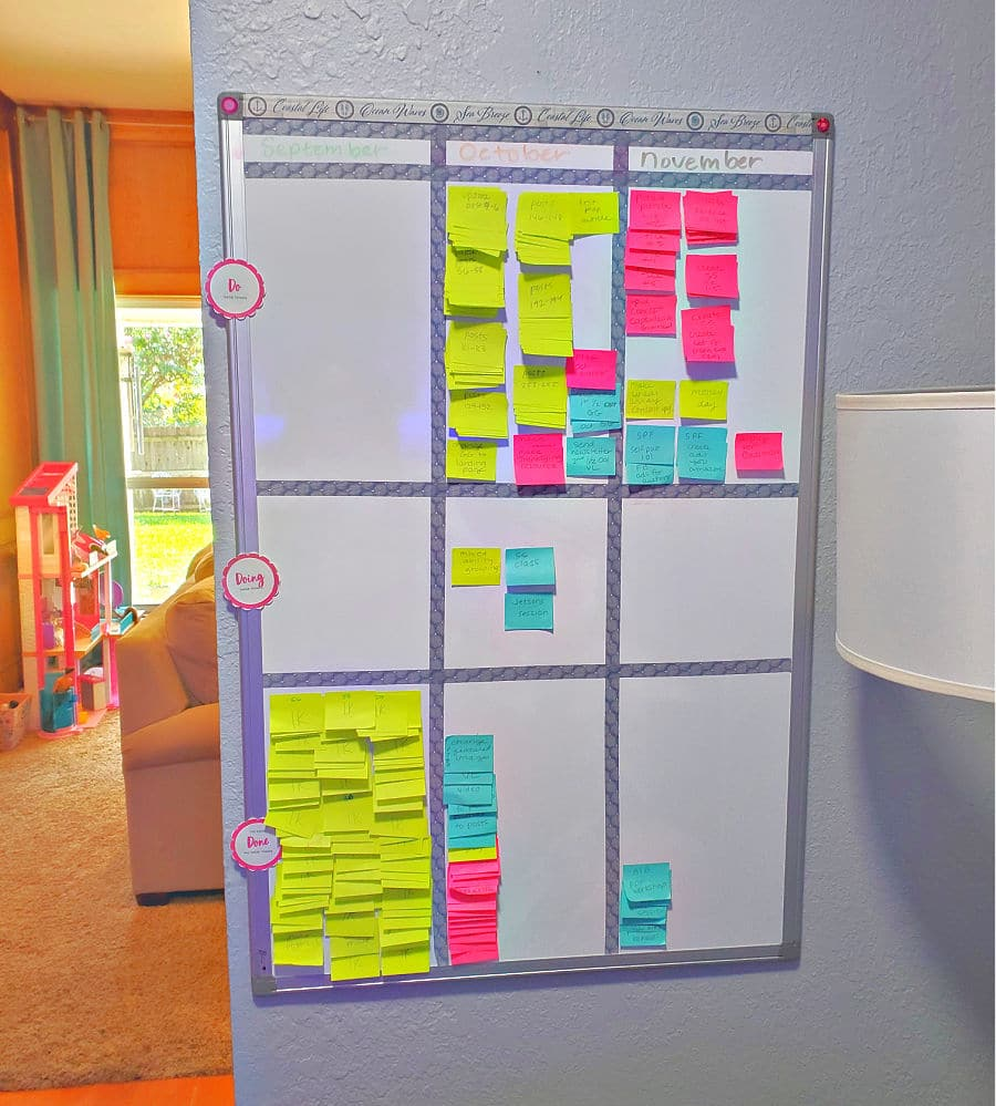 kanban board on whiteboard with colored sticky notes