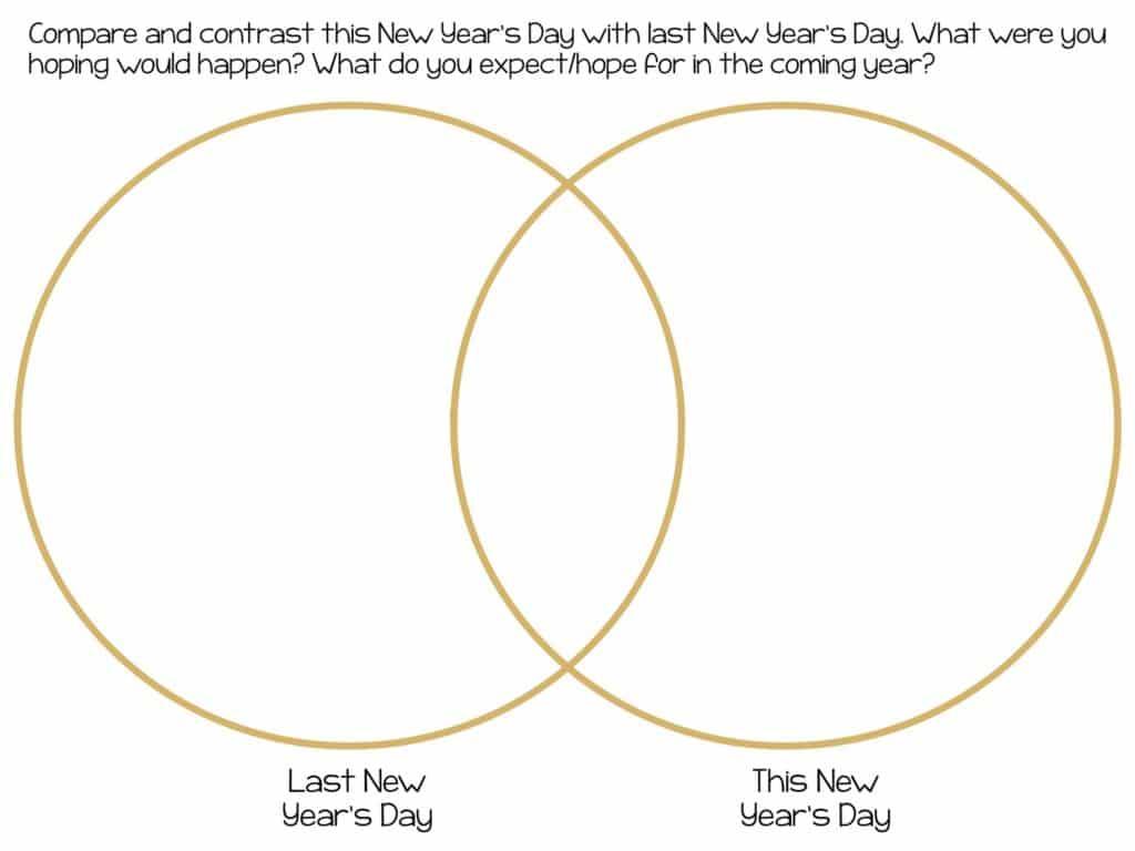 New Year's Venn Diagram